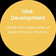 Ideas Development